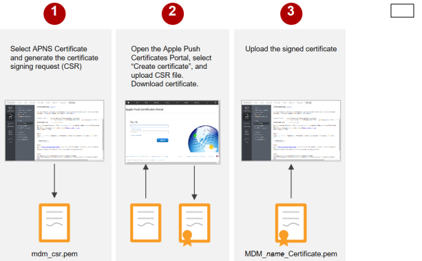 How to generate an APNS certificate